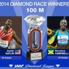 Medium idl 2014drwinners 100m